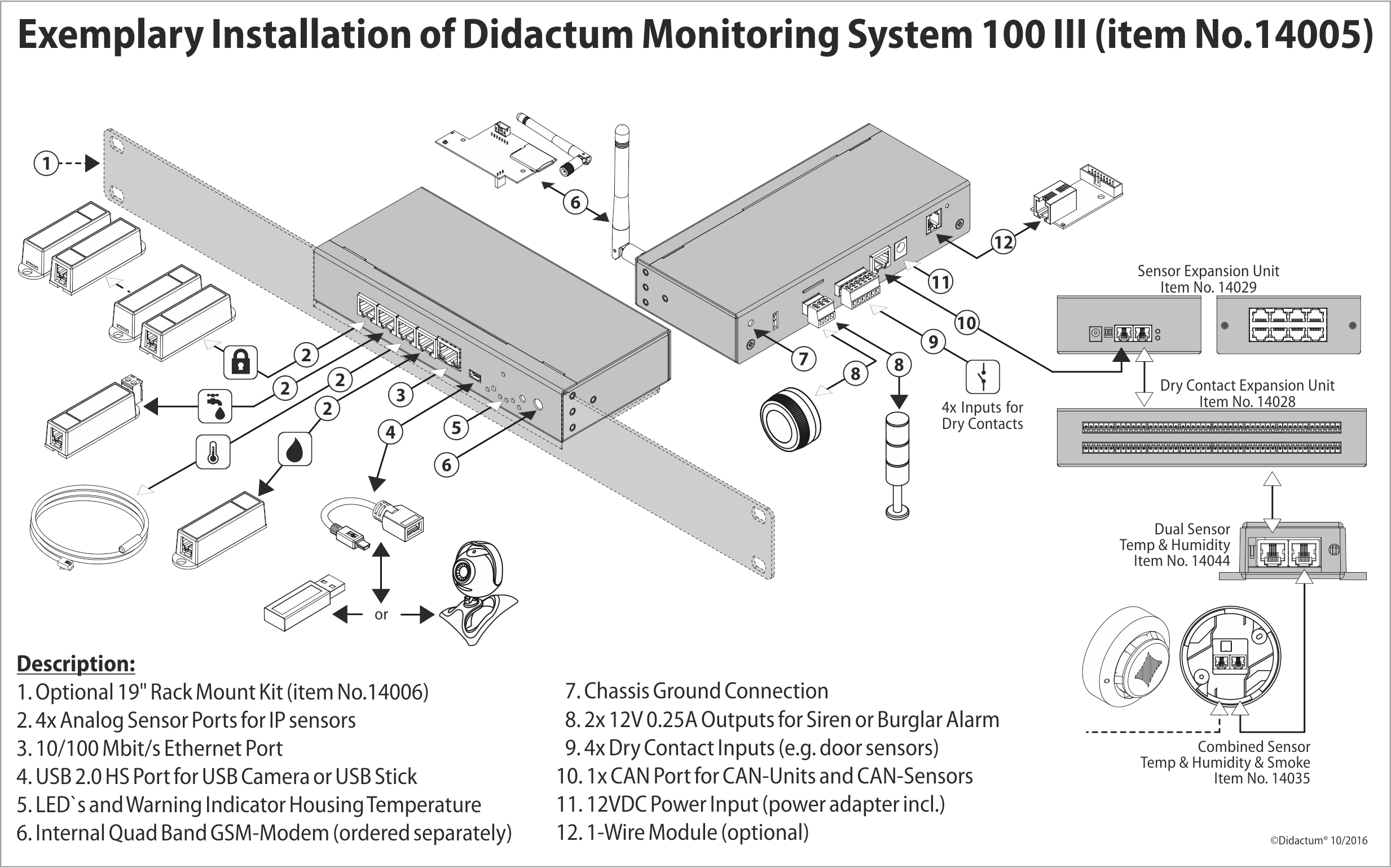 Didactum Monitoring System 100 Alarm Pir Sensor Wiring Diagram Door Preview Iii