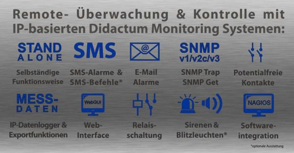 HLK-Monitoring-Didactum