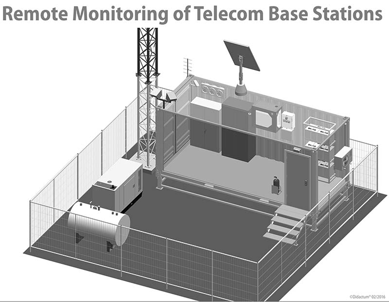 Remote Monitoring of BTS