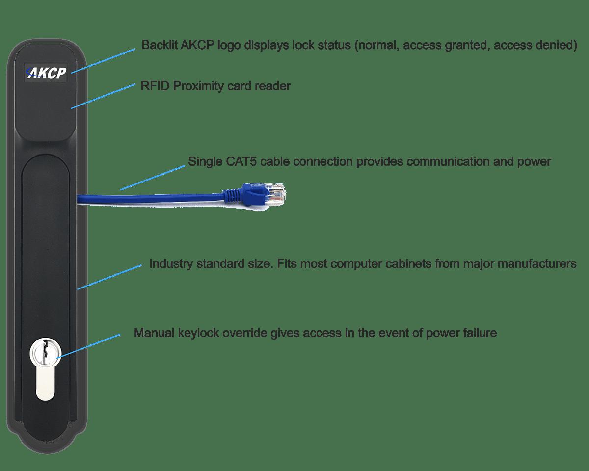 RFID Schwenkhebelgriff