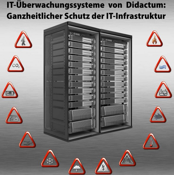 Risiko-IT-Rack-Didactum