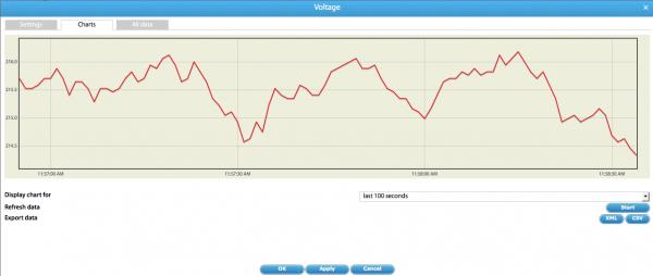 USV-Monitoring-Didactum