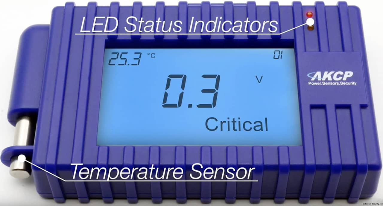 Programmierbares LCD-Display