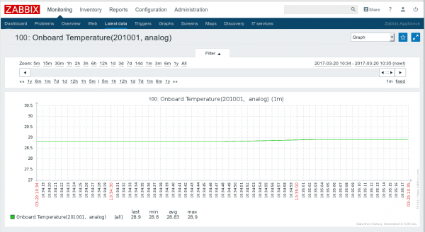 ZABBIX-Temperature-Monitoring-Didactum