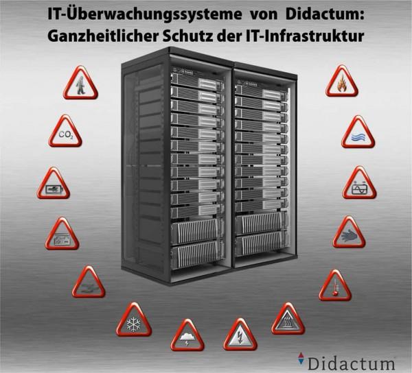 IT-Rack-Monitoring