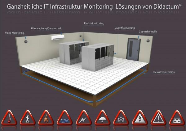IT-Fruehwarnsystem-Didactum