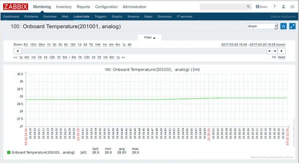 Temperatur-Monitoring-SNMP
