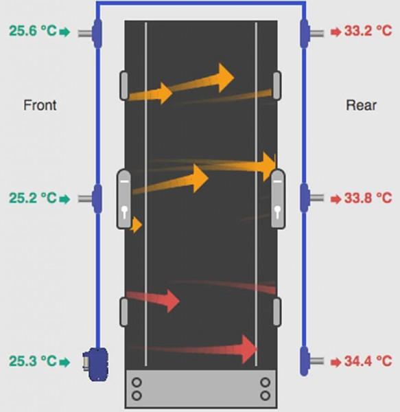 Thermal-Rack-Monitoring-DidactumbXOBHKnjLljOT